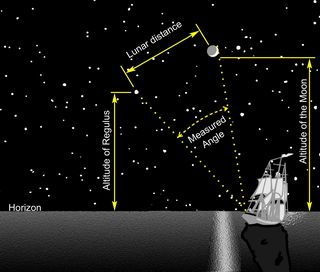 Lunars-star-map