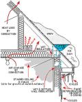 Ice Dam fig 1